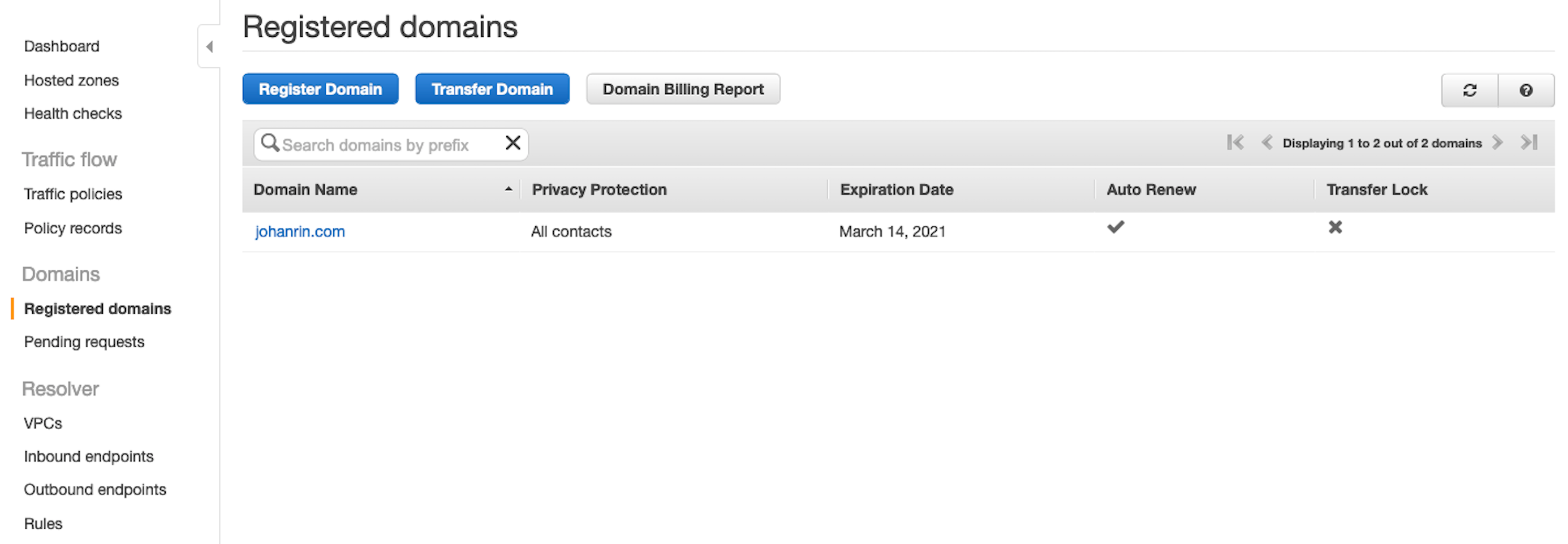 Registered domains