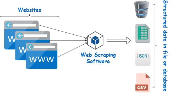 web scraping.png