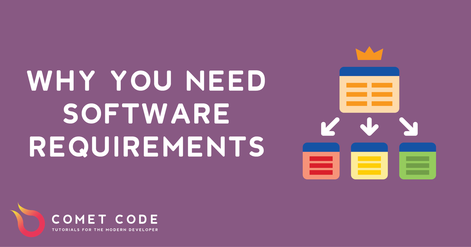 Why you need Software Requirements for your Application