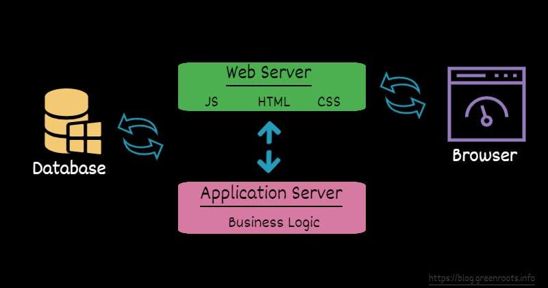 Web2.png