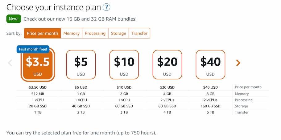 Amazon Lightsail instance plan