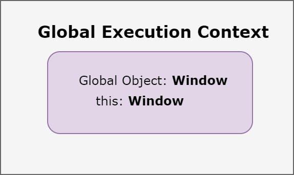 Execution_Context.png