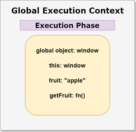 execution_phase.png