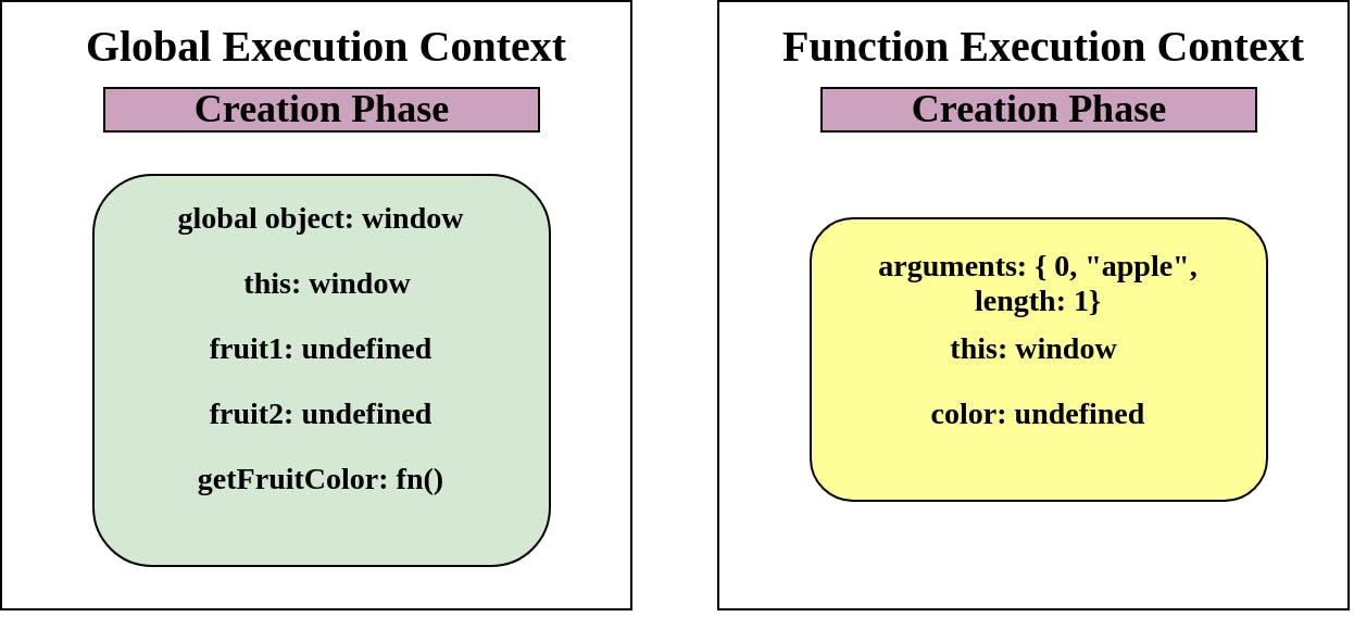 FunctionExecutionContext-Creation.png