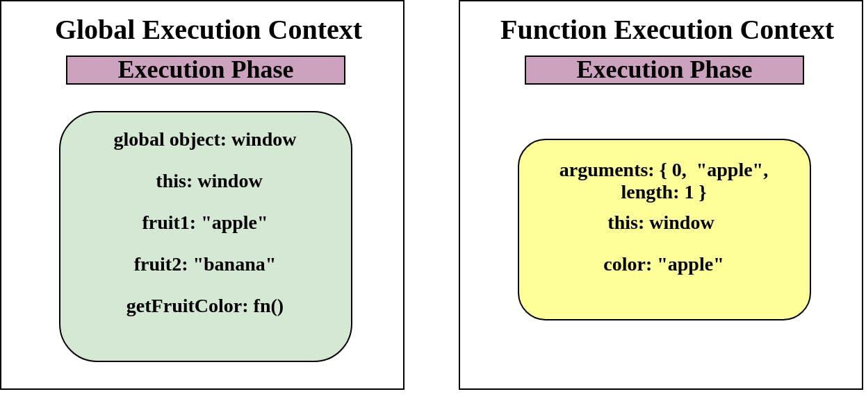 FunctionExecutionContext-Execution.png