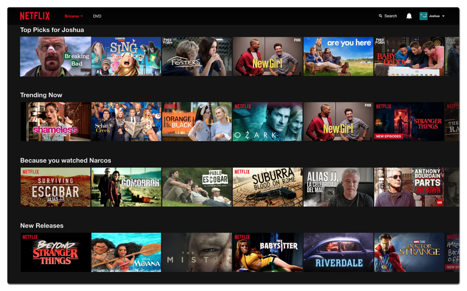Are you building the next Netflix?