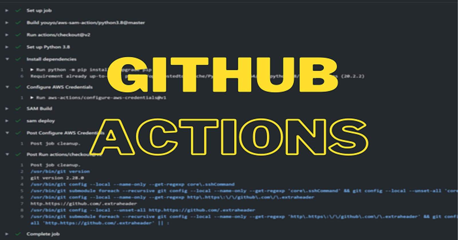 Automate Application deployment using GitHub Actions