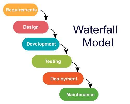 jira-waterfall-model.png