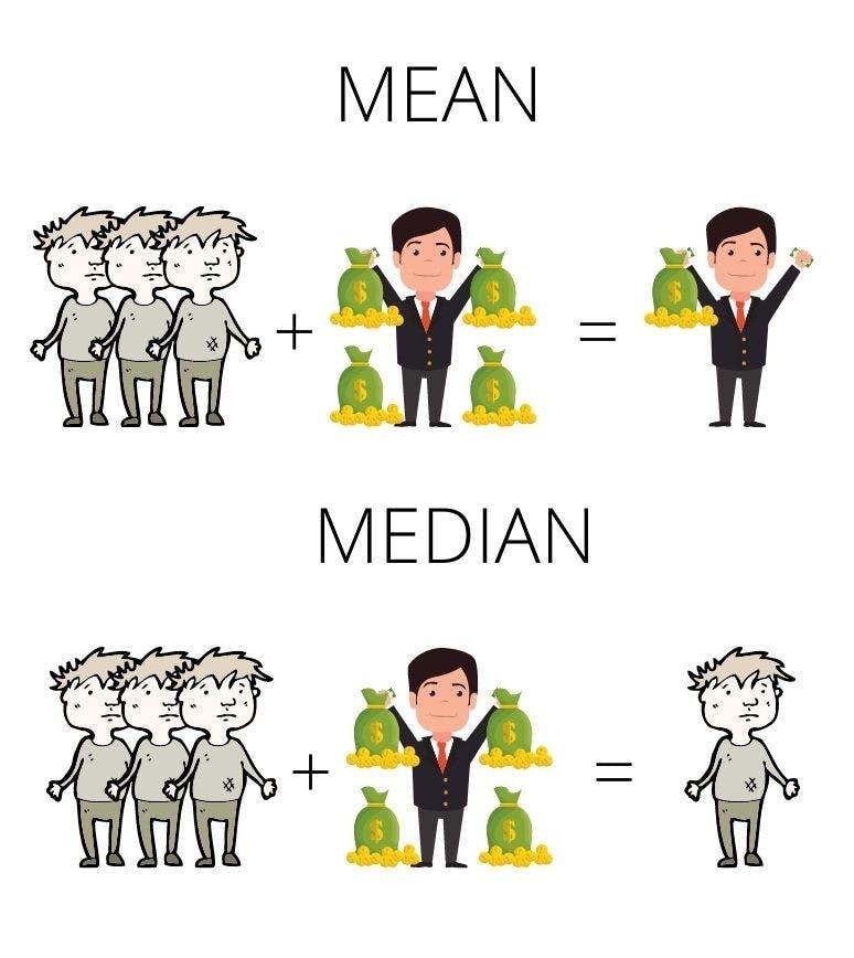 mean_median.jpg