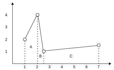trapezoids.jpg