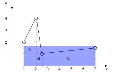 function_average.jpg