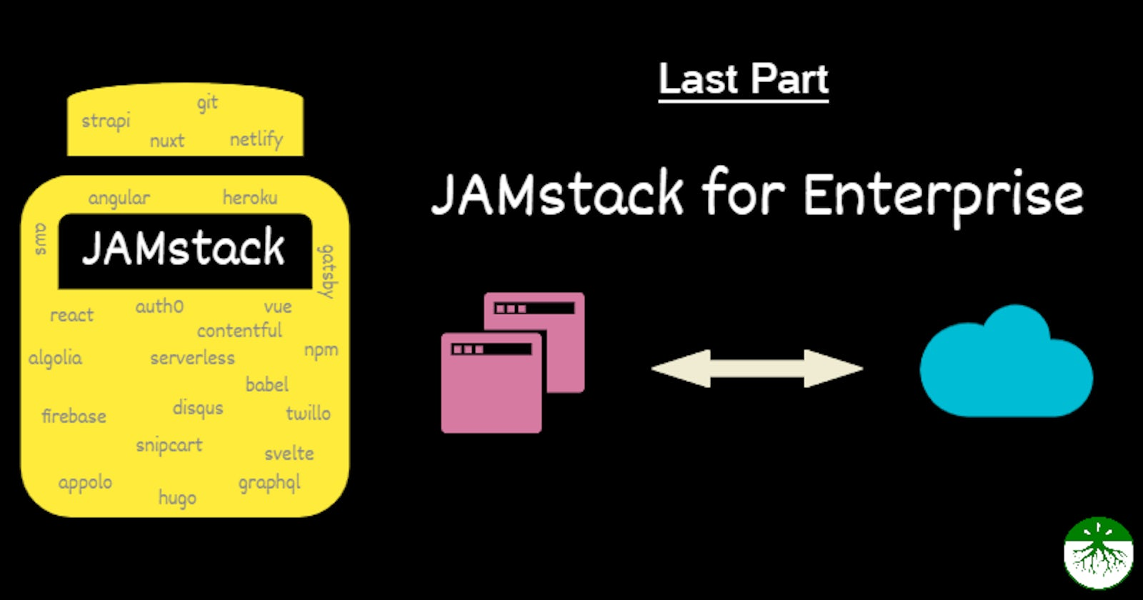 How to use JAMstack with the server-side and enterprise app