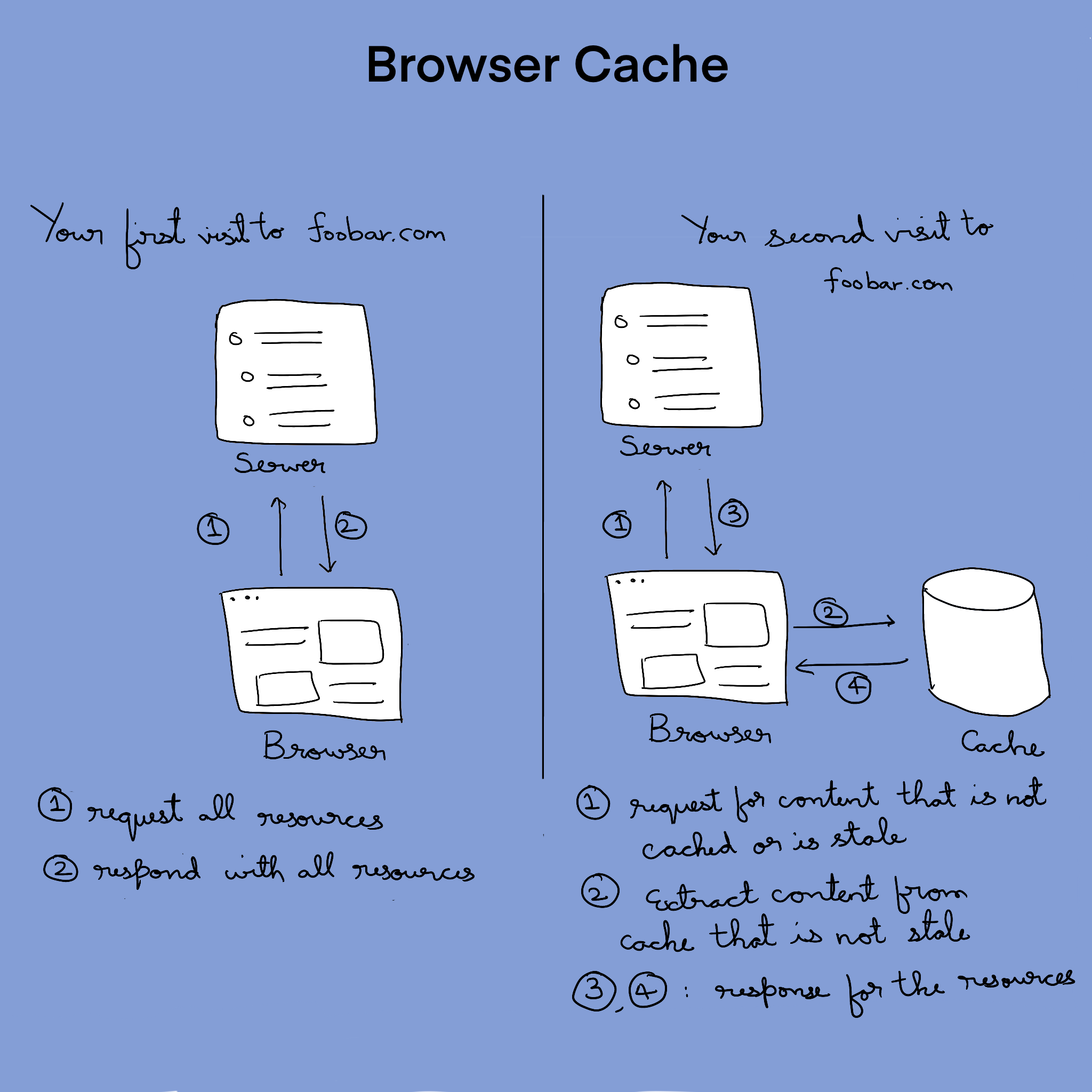 BrowserCache.png