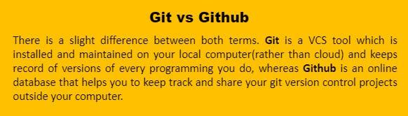 git-vs-github.PNG