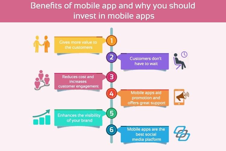 mobile_app_benefits_promatics.jpg
