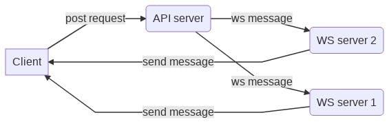 scaling-ws-2.jpeg