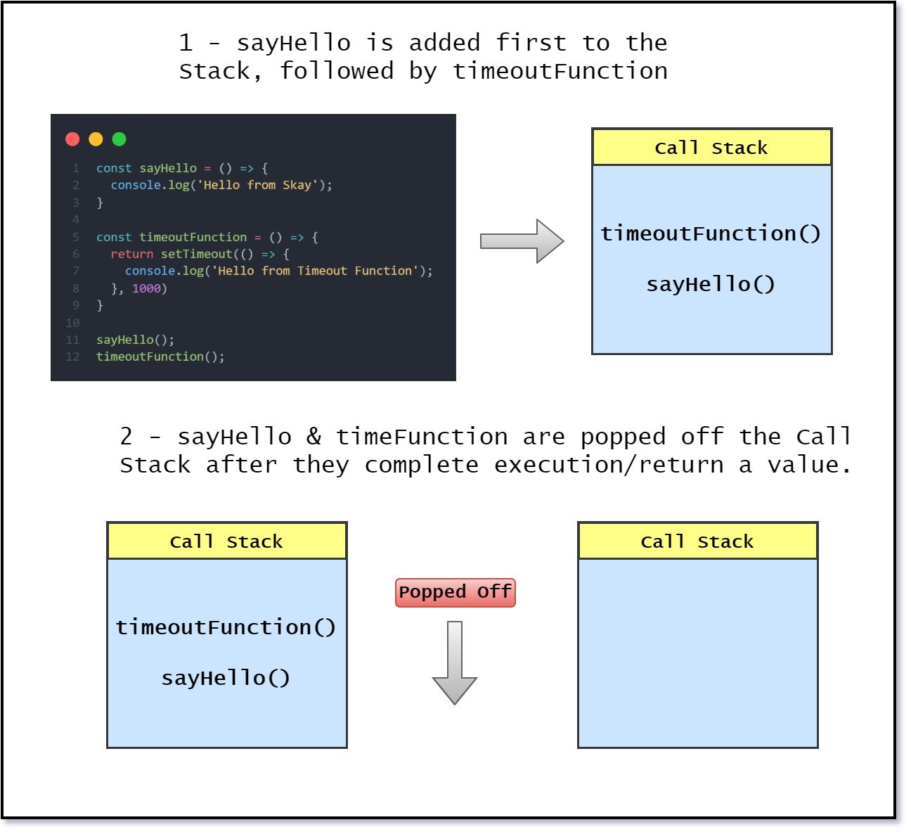 3-EventLoop-Two Functions-Call Stack.png