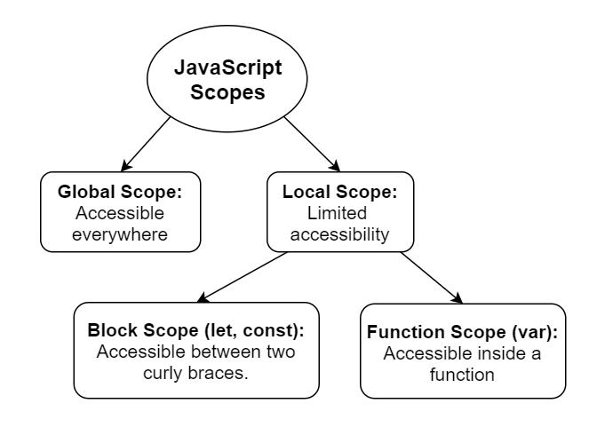js-scopes.png