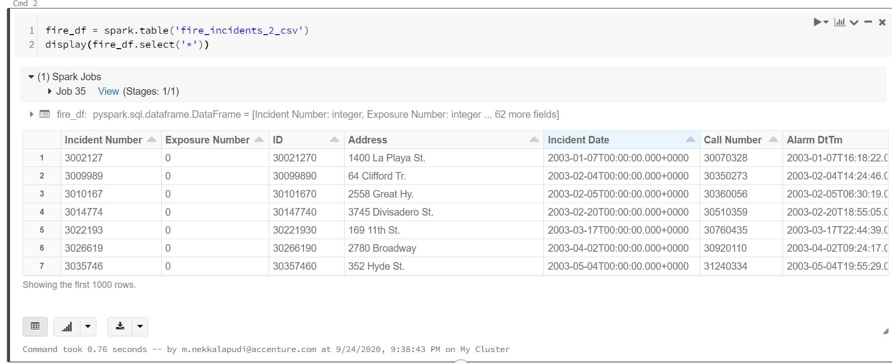 Databricks-DsiaplayTableData.png
