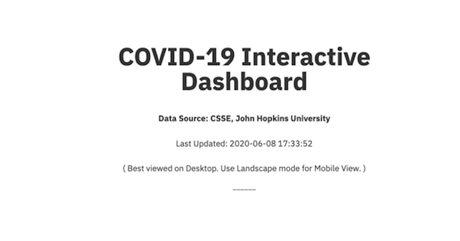 COVID-19 Dashboard in Python using Streamlit