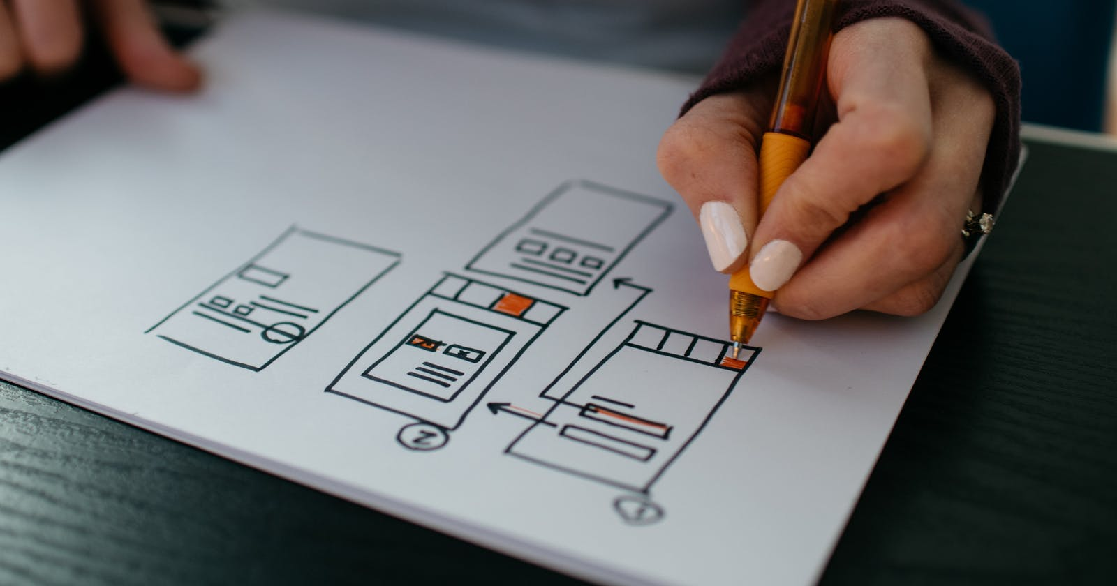 5 Steps  to start planning a web app project