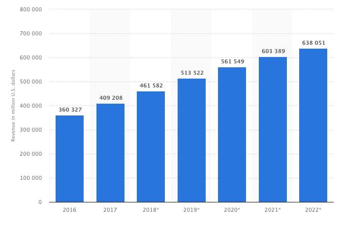 ecommerce-data-2.png
