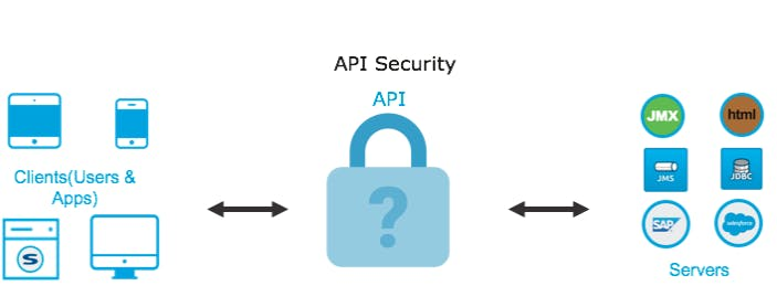 API-security.png