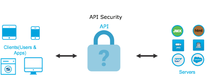 API-security.png