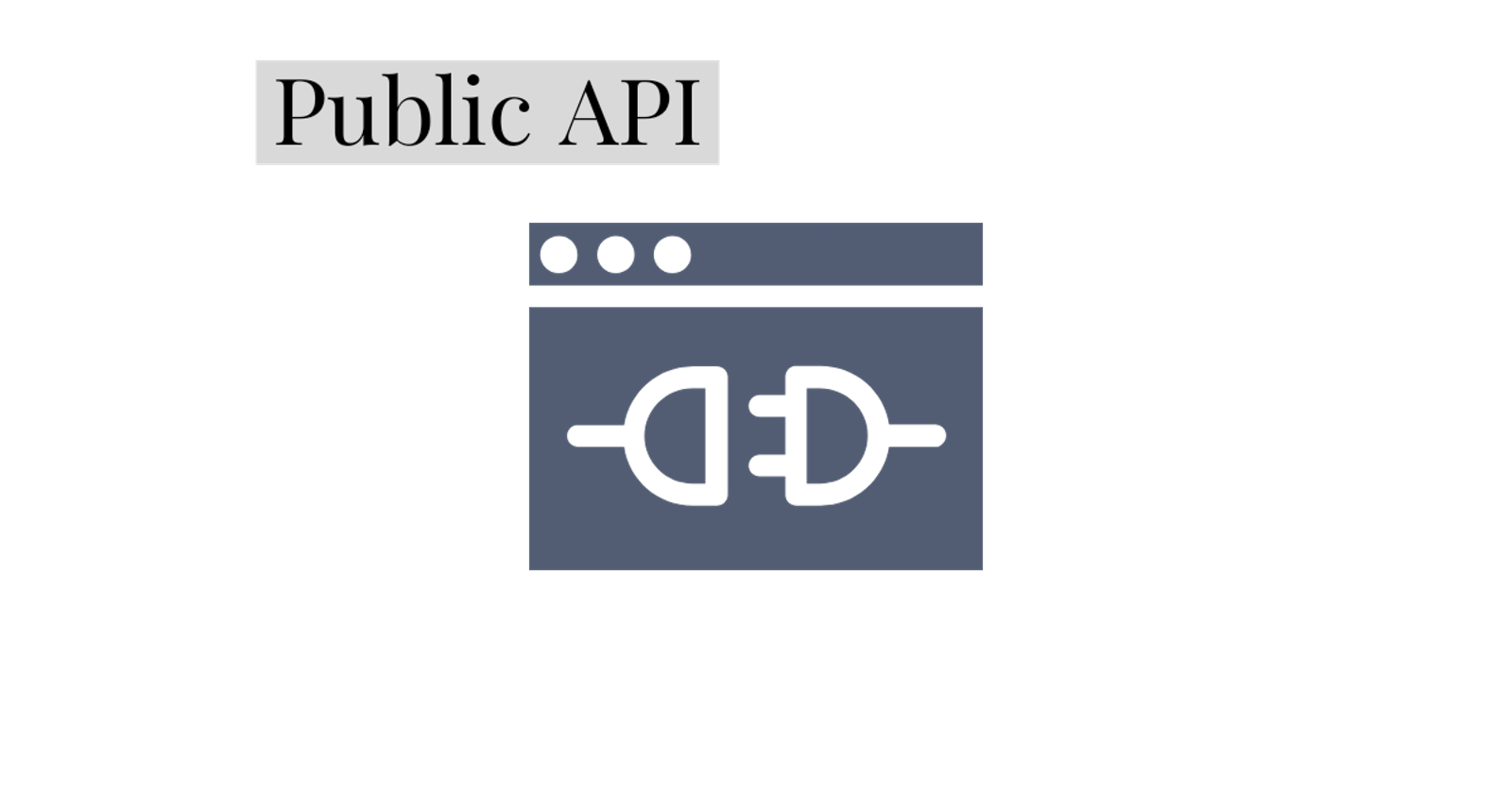 How to use Public API's