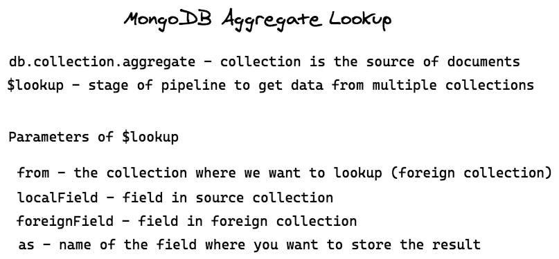 MongoDB-lookup-params.png