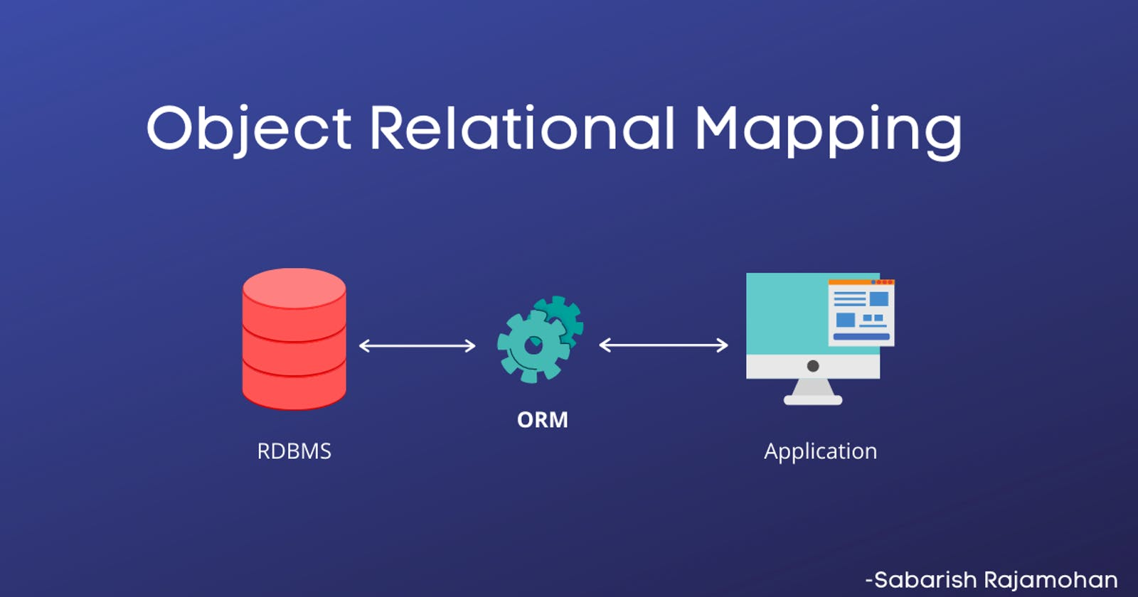 What is Object Relational Mapping?