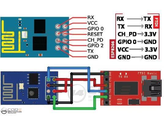 USB - ESP connection