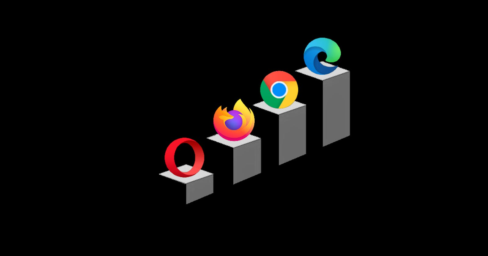 Why Do Developers Consider Moving to the New Edge Browser?