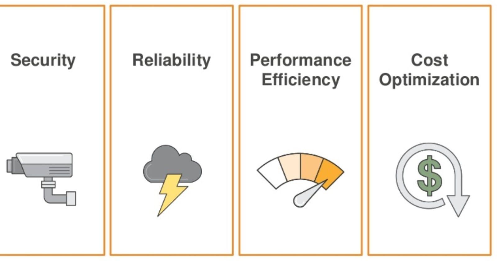 5 Pillars of Well-Architected Framework