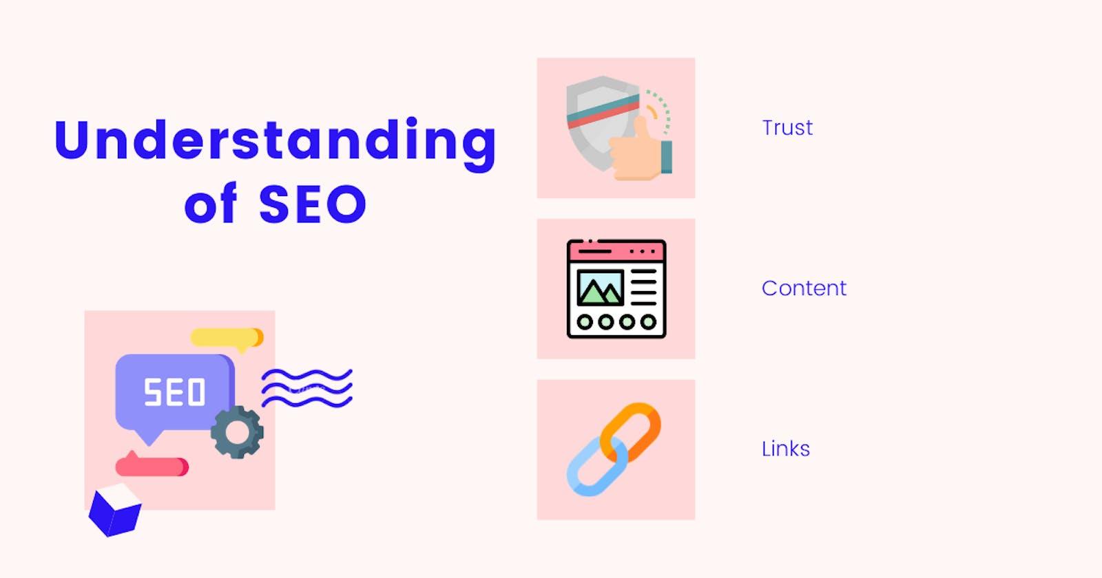 Understanding of SEO