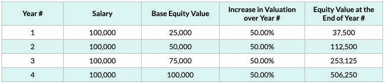 equity-3.png