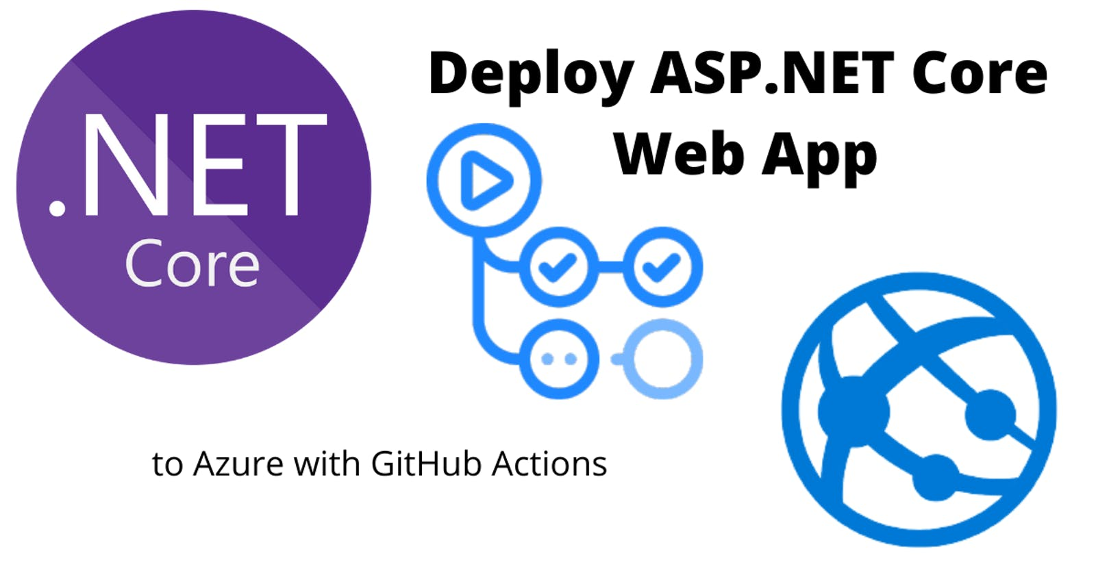 Deploy ASP.NET Core Web App to Azure with GitHub Actions