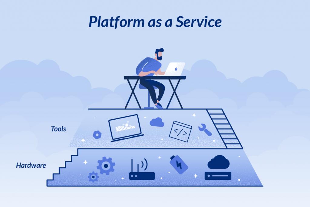 Platform-as-a-Service-image-1024x685.png