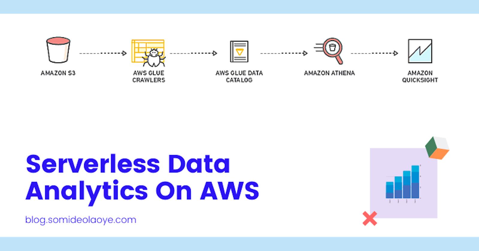 Serverless Data Analytics On AWS (QuickSight + Athena + Glue + S3).