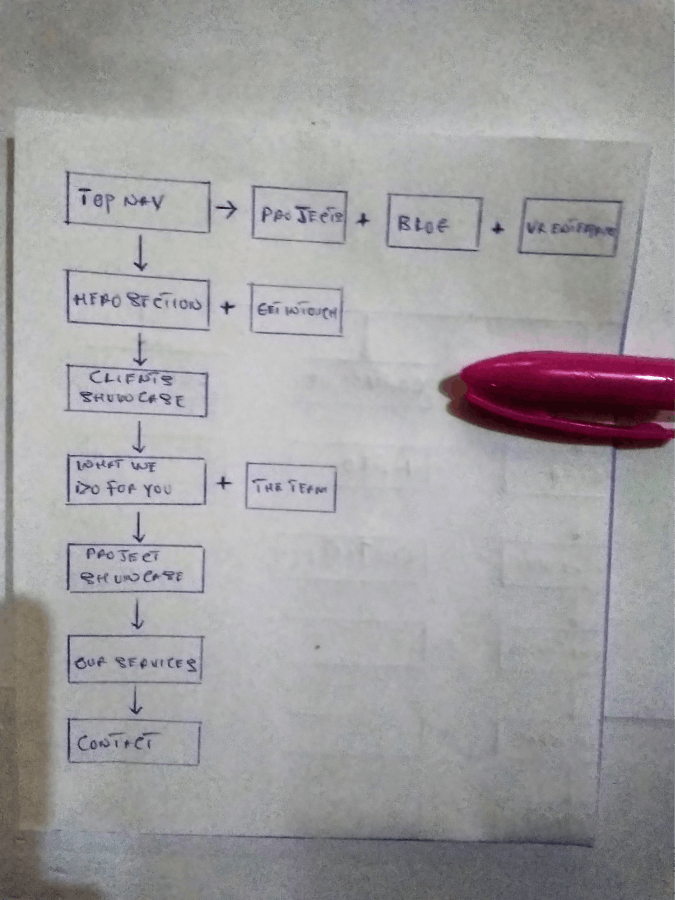 SITEMAP 1.png