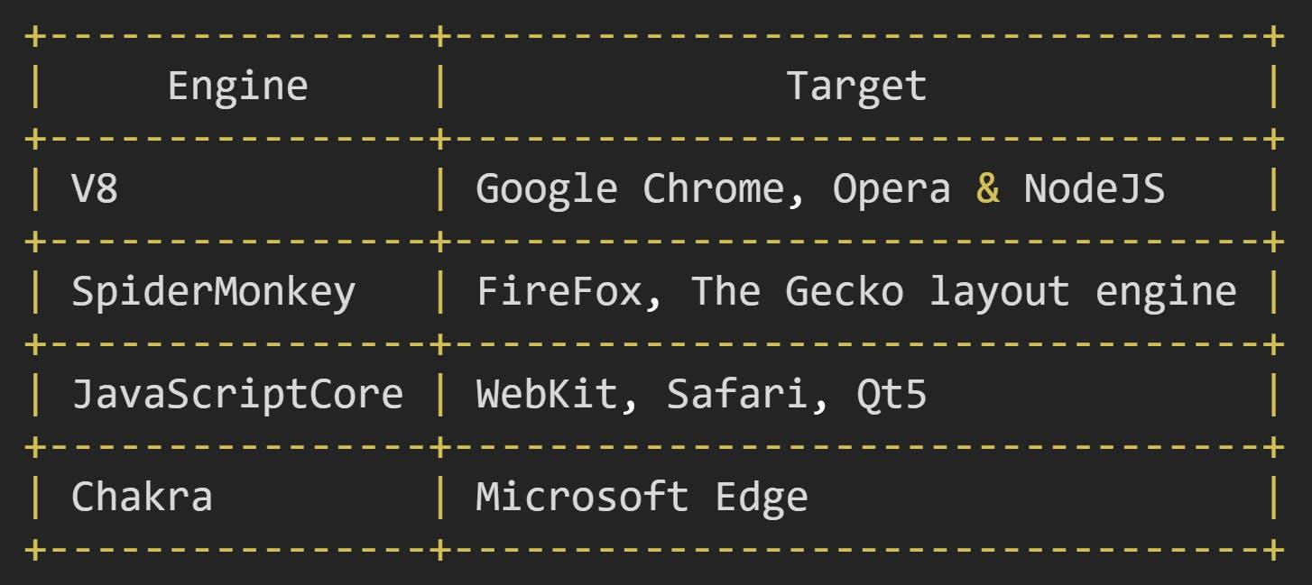 JS Engine List.png
