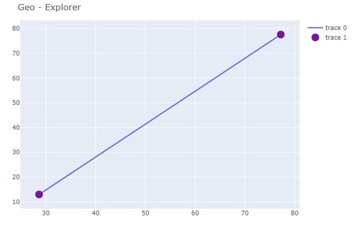 line_plot.png