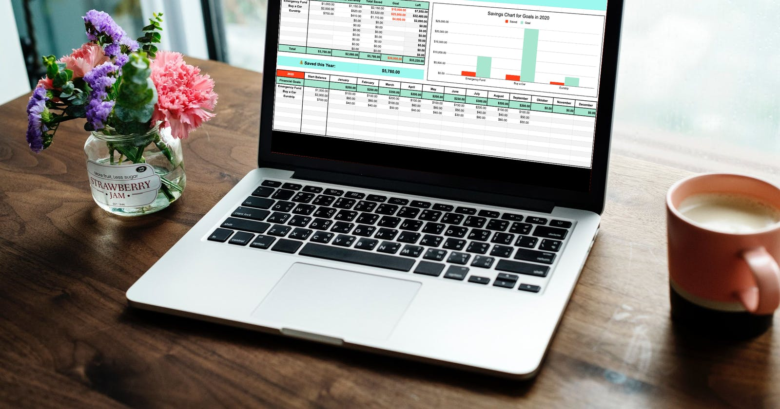 Why Any Developer-Investor Needs a Financial Budgeting Planner?