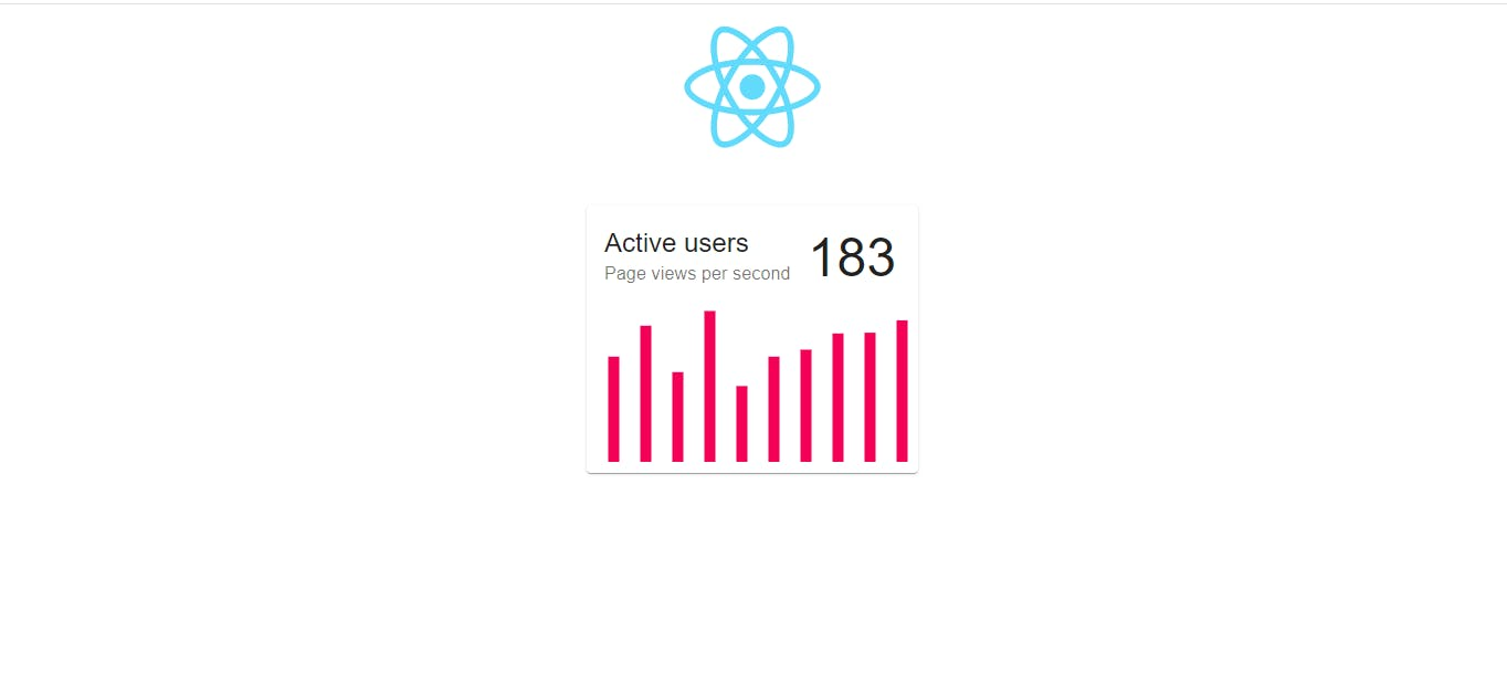react real time chart starter.PNG