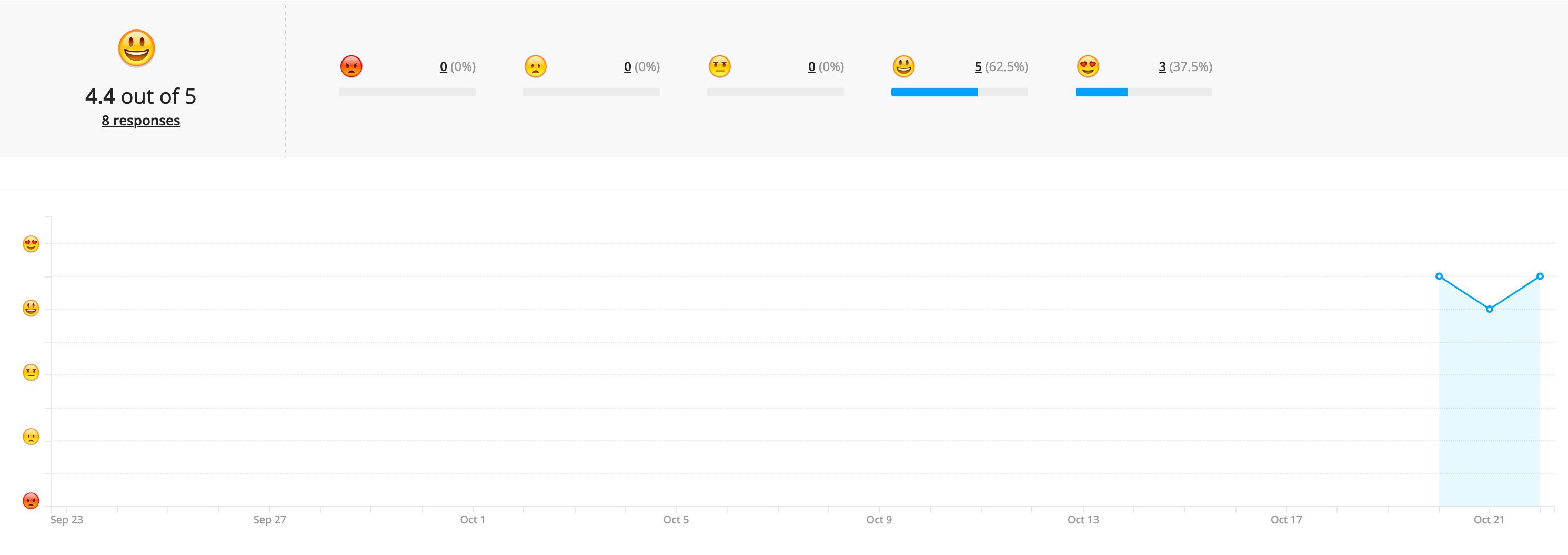 Screenshot 2020-10-22 at 17.58.16.png