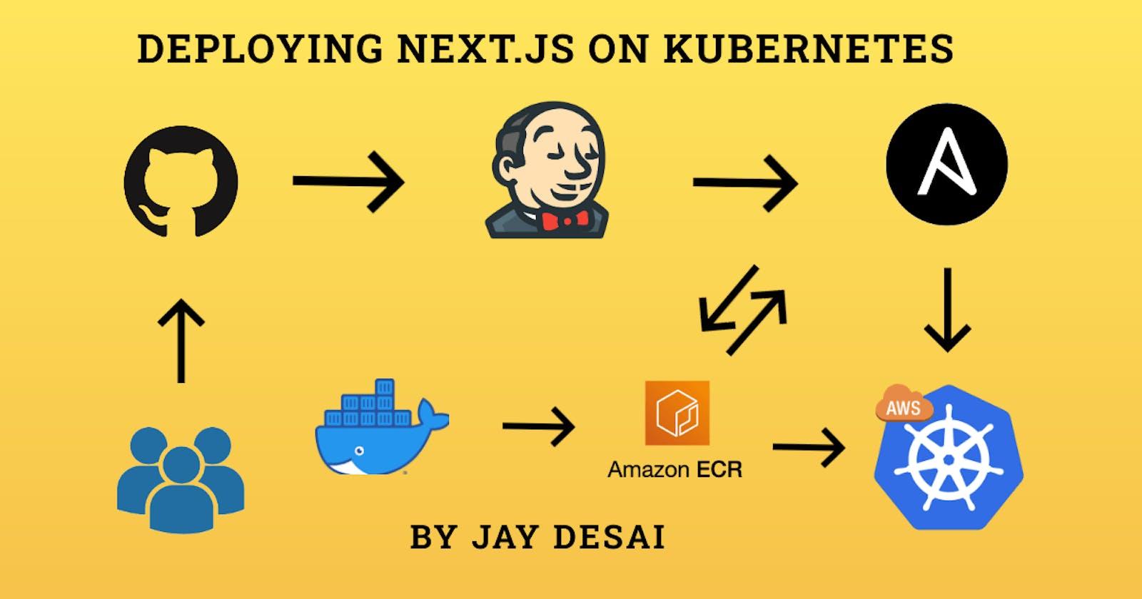 Deploying Next.js on Kubernetes