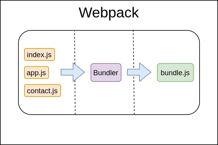 webpackbundle.png