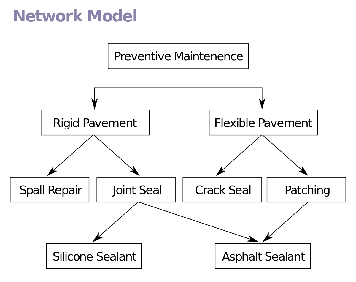 network_model.png