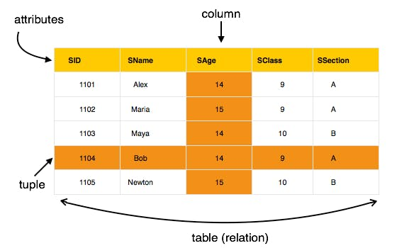 relational_model_table.png