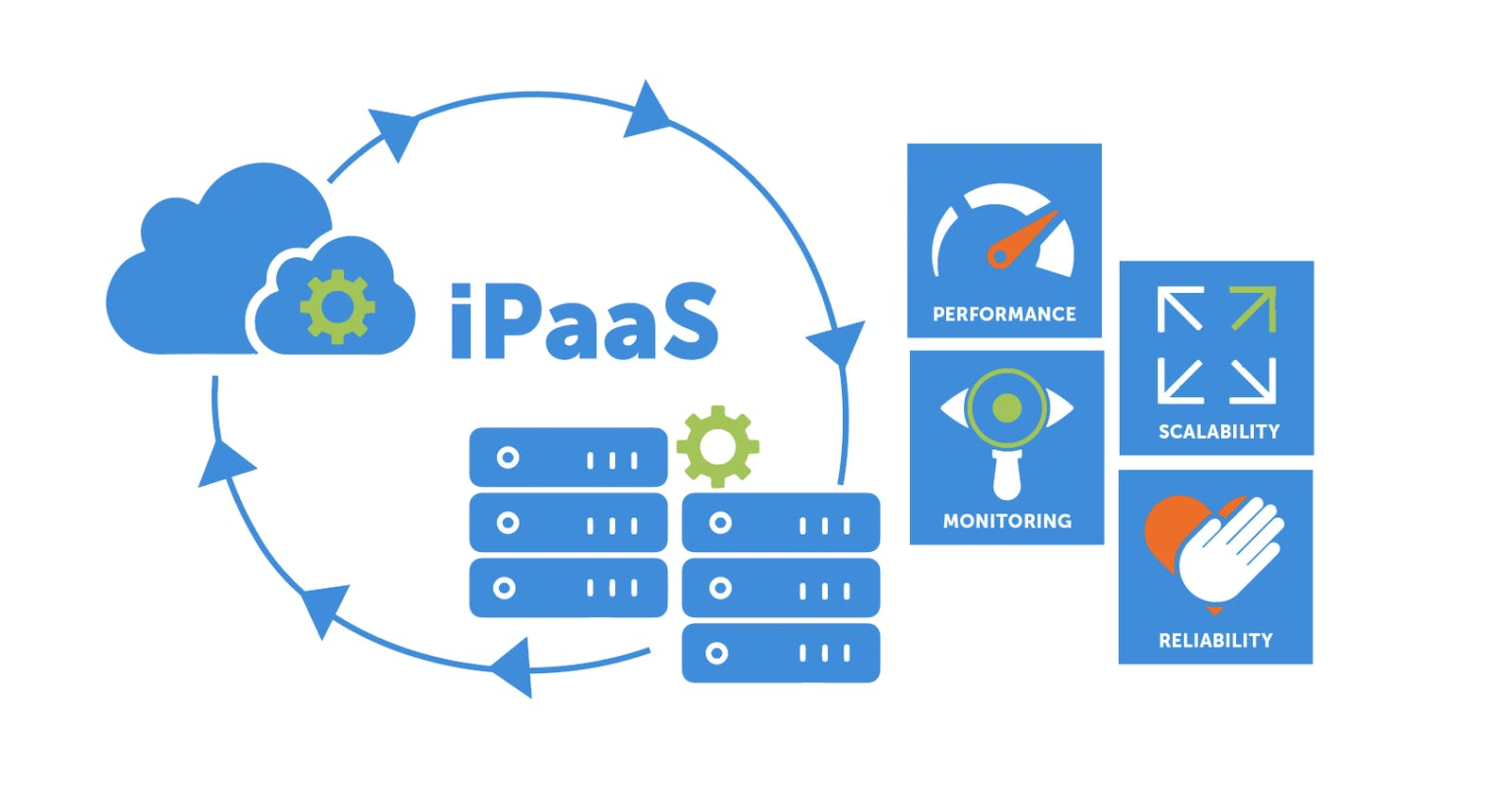 Key Considerations Of IPaaS
